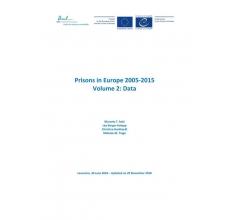 Prisons in Europe 2005-2015 Volume 2: Data