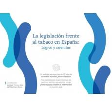 La legislación frente al tabaco en España: Logros y carencias